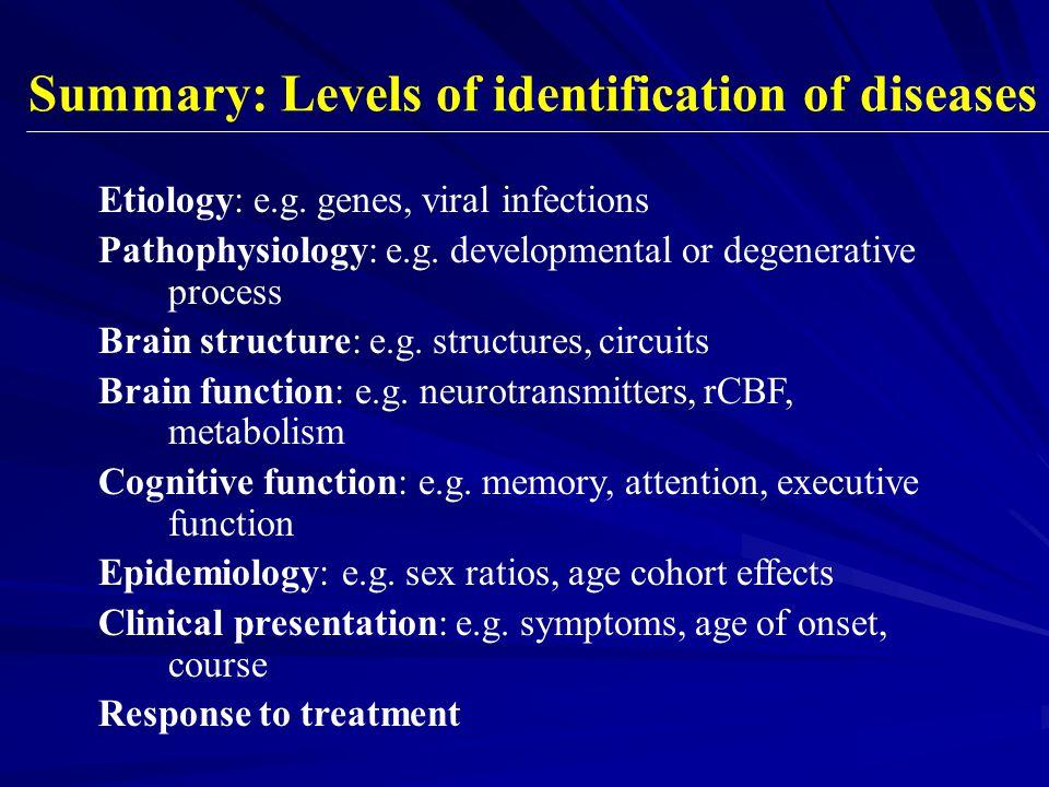 Etiology: e.g. genes, viral infections Pathophysiology: e.g. developmental or degenerative process Brain structure: e.g. structures, circuits Brain fu