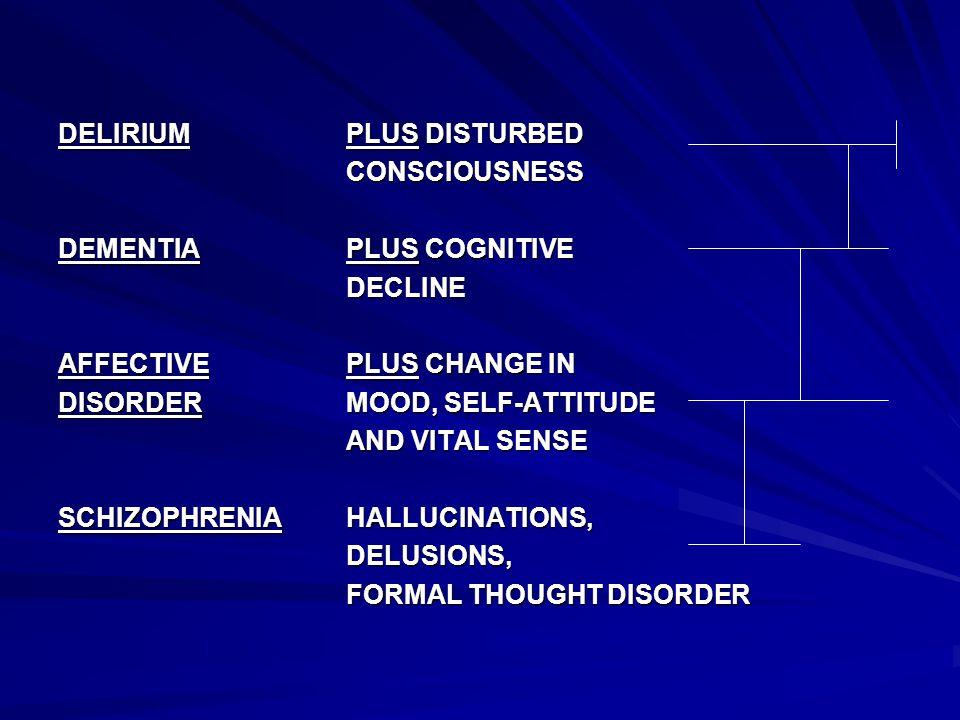 DELIRIUMPLUS DISTURBED CONSCIOUSNESS DEMENTIAPLUS COGNITIVE DECLINE AFFECTIVE PLUS CHANGE IN DISORDERMOOD, SELF-ATTITUDE AND VITAL SENSE SCHIZOPHRENIA