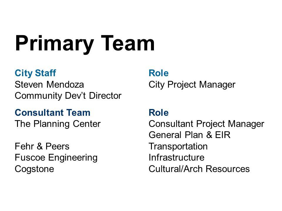 Primary Team City Staff Steven Mendoza Community Dev't Director Consultant Team The Planning Center Fehr & Peers Fuscoe Engineering Cogstone Role City