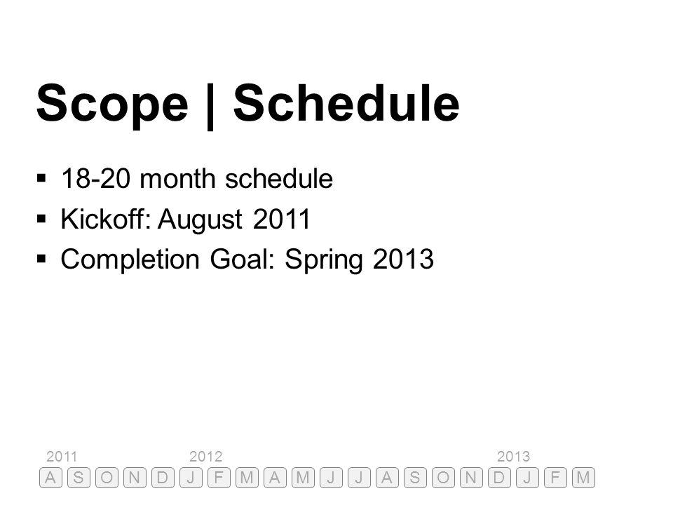 Scope | Schedule ASONDJFMAMJJASONDJ  18-20 month schedule  Kickoff: August 2011  Completion Goal: Spring 2013 201120122013 FM