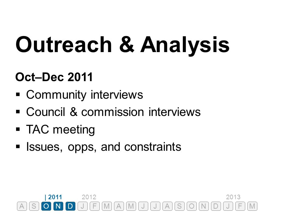 Outreach & Analysis Oct–Dec 2011  Community interviews  Council & commission interviews  TAC meeting  Issues, opps, and constraints ONDJFMAMJJASON