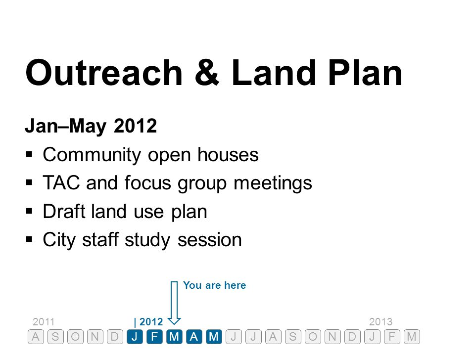 Outreach & Land Plan Jan–May 2012  Community open houses  TAC and focus group meetings  Draft land use plan  City staff study session ONDJFMAMJJAS