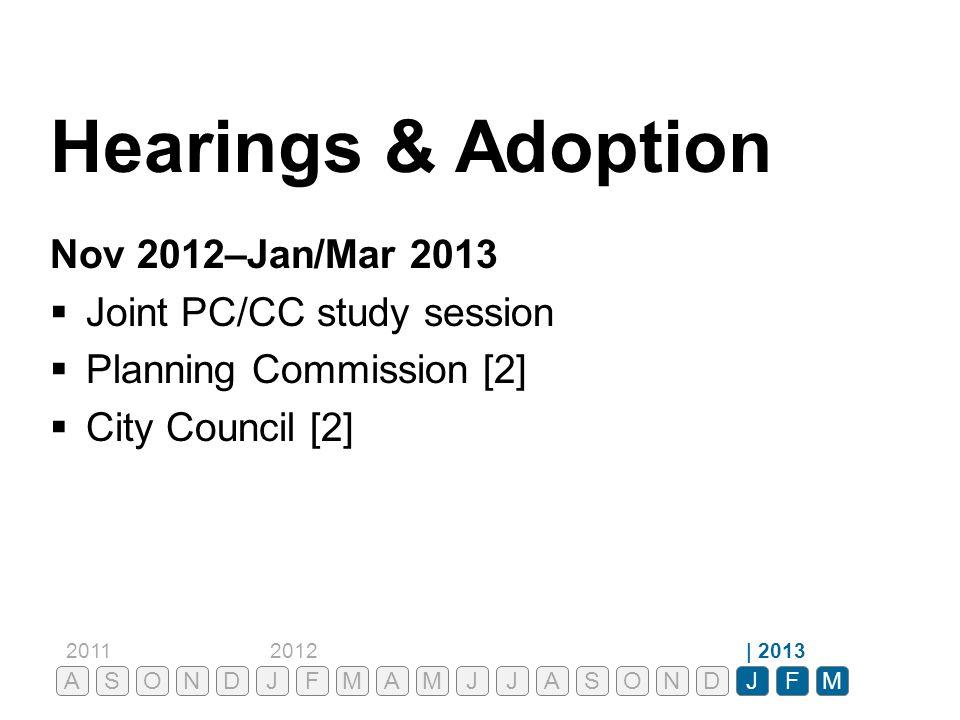 Hearings & Adoption Nov 2012–Jan/Mar 2013  Joint PC/CC study session  Planning Commission [2]  City Council [2] ASONDJFMAMJJASOJ 20112012| 2013 FMN