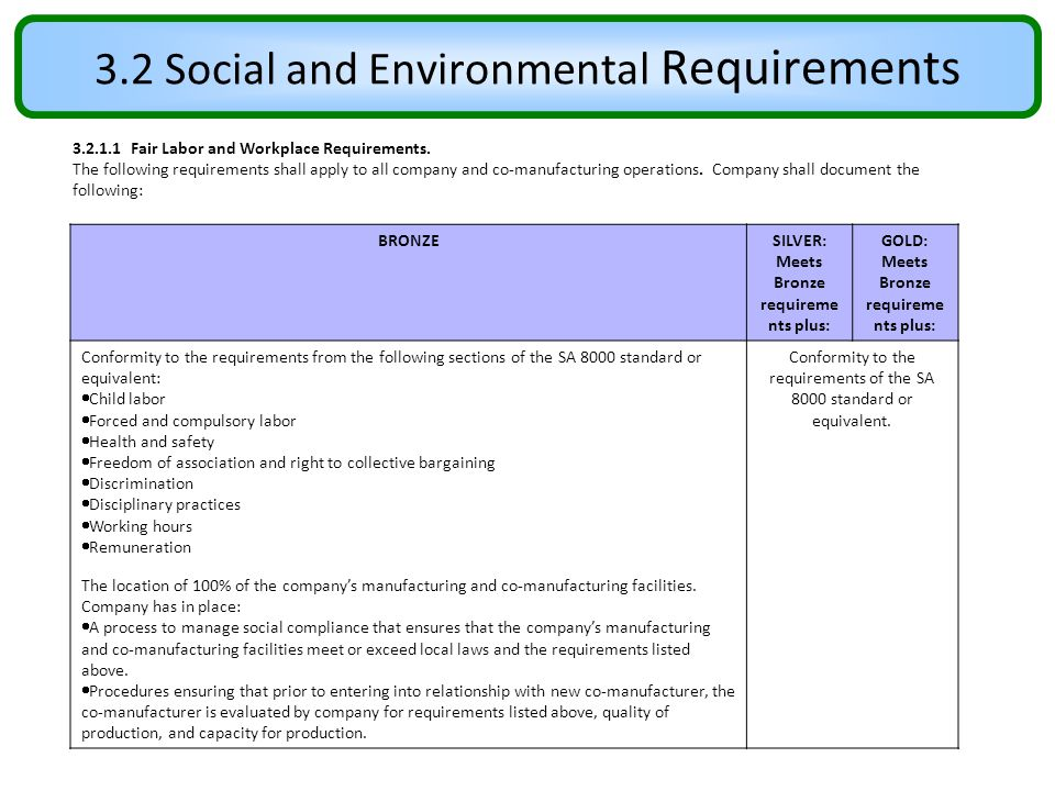 3.2 Social and Environmental Requirements 3.2.1.1 Fair Labor and Workplace Requirements. The following requirements shall apply to all company and co-