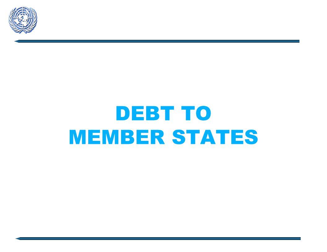 DEBT TO MEMBER STATES