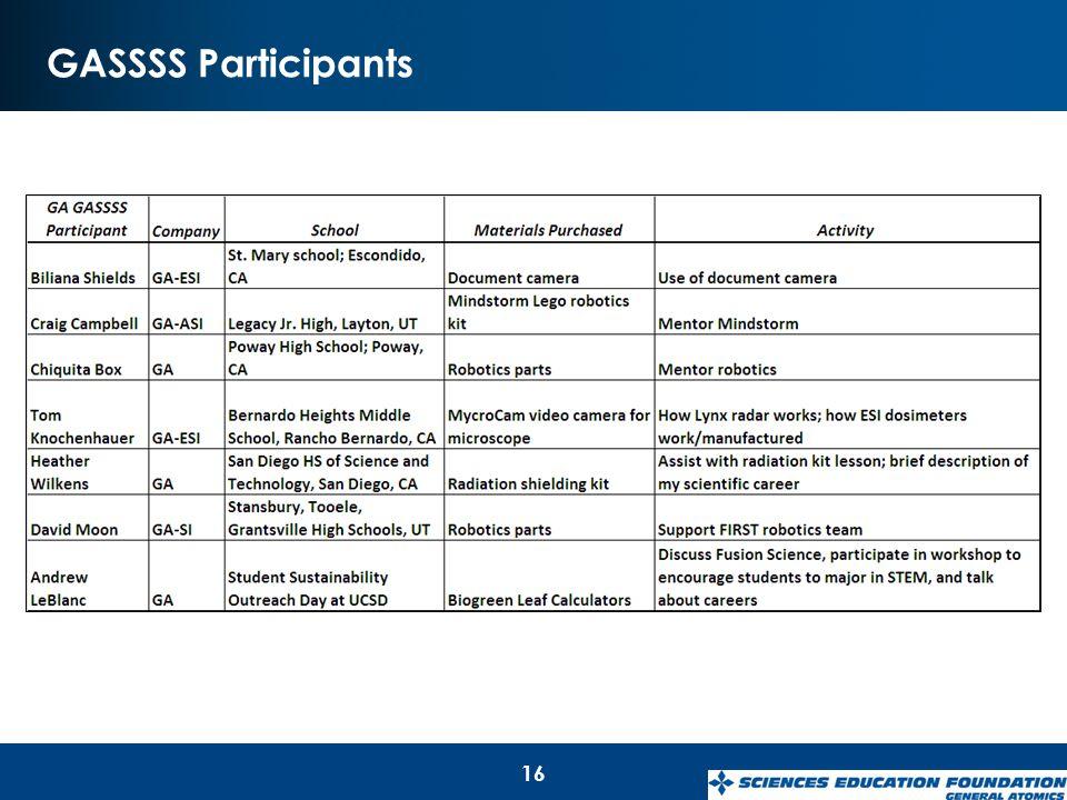 GASSSS Participants 16