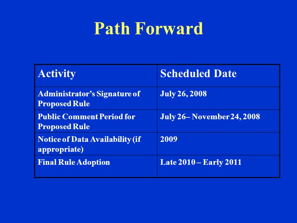 Path Forward ActivityScheduled Date Administrator's Signature of Proposed Rule July 26, 2008 Public Comment Period for Proposed Rule July 26– November
