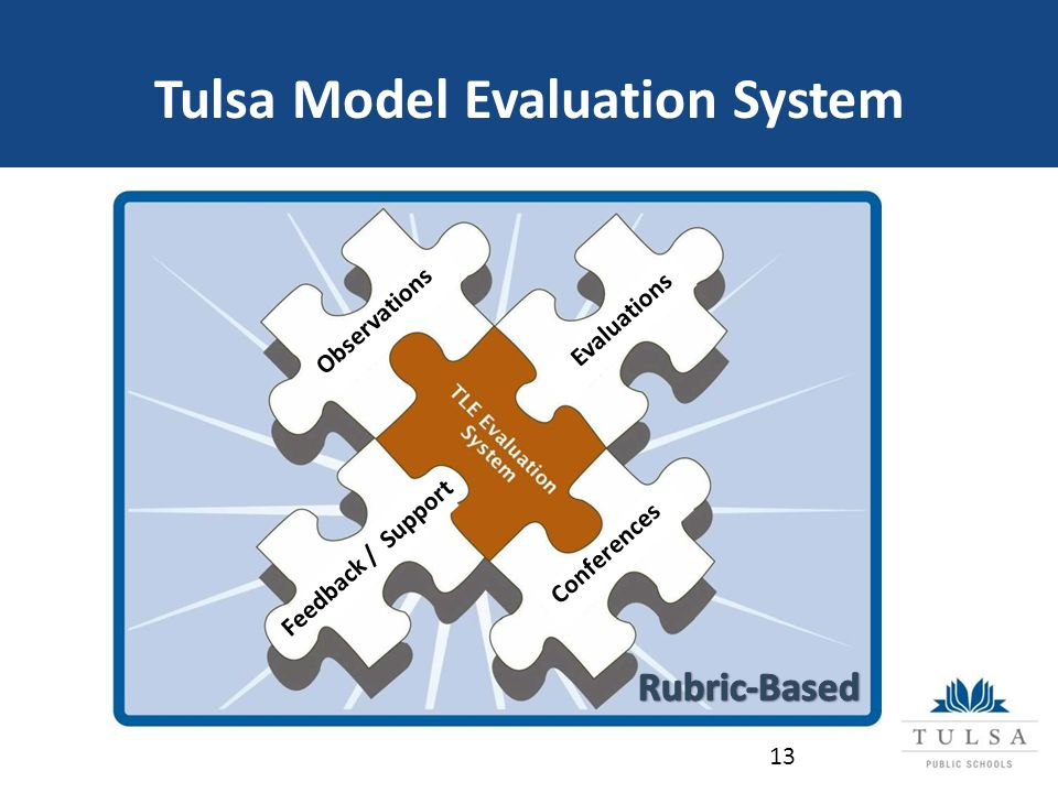 Tulsa Model Evaluation System Observations Evaluations Conferences Feedback / Support 13