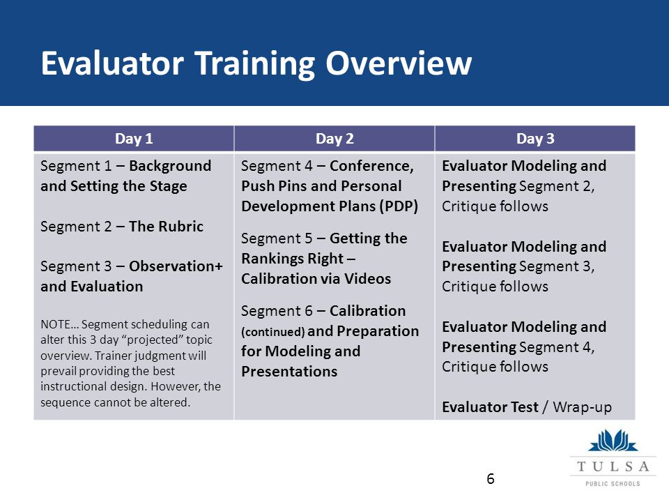 Evaluator Training Overview Day 1Day 2Day 3 Segment 1 – Background and Setting the Stage Segment 2 – The Rubric Segment 3 – Observation+ and Evaluation NOTE… Segment scheduling can alter this 3 day projected topic overview.