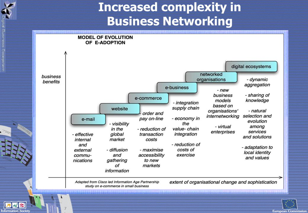 18 The business environment tends to become truly knowledge- centric instead of document-centric Clustering/networking of SMEs, CRM and SCM solutions Business performance of SMEs throughout lifecycle Effecting collaborative content/knowledge creation Increasing the effectiveness of SMEs' valuable business asset – knowledge Digital Business Ecosystem to become the Internet's new 'Common Land' Knowledge is a 'good' augmented by its use and consumption Like the Internet itself, no one owns or controls knowledge The open road to the Lisbon goals through i2010 Conclusions