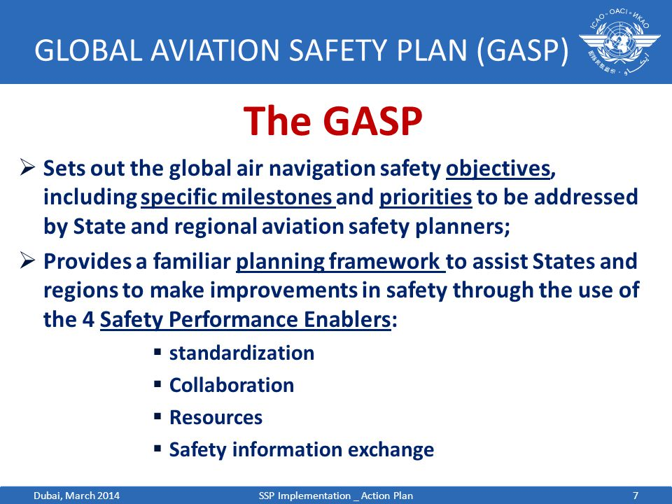 8 SSP Implementation _ Action Plan GLOBAL AVIATION SAFETY PLAN (GASP) The GASP sets out a continuous improvement strategy for States to implement core, and then more advanced Aviation Safety System: Near Term(by 2017) Implementation of an effective Safety Oversight System; Mid-Term (by 2022) Full implementation of the ICAO State Safety Program framework; Long term (by 2027) Advanced Safety Oversight system including Predictive Risk Management.