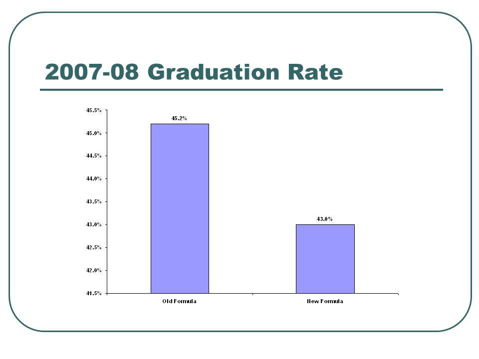 2007-08 Graduation Rate