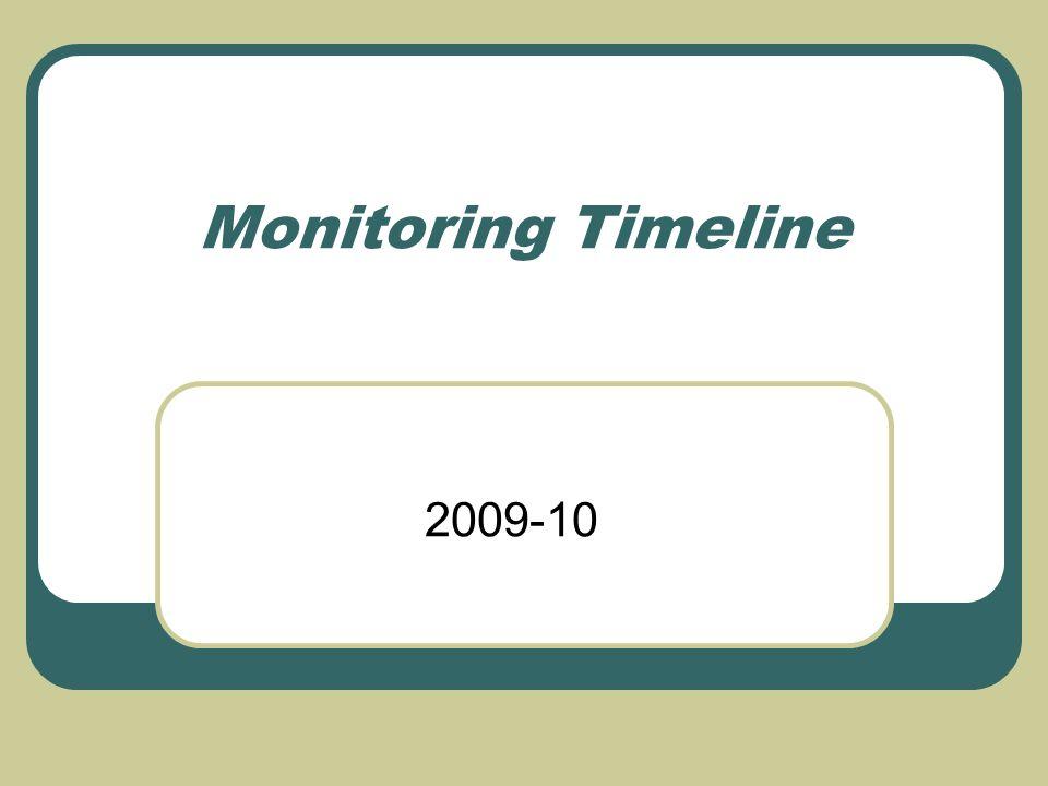 Monitoring Timeline 2009-10