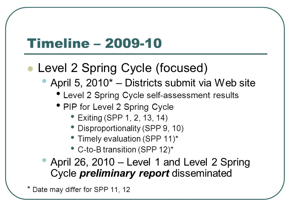 Timeline – 2009-10 Level 2 Spring Cycle (focused) April 5, 2010* – Districts submit via Web site Level 2 Spring Cycle self-assessment results PIP for Level 2 Spring Cycle Exiting (SPP 1, 2, 13, 14) Disproportionality (SPP 9, 10) Timely evaluation (SPP 11)* C-to-B transition (SPP 12)* April 26, 2010 – Level 1 and Level 2 Spring Cycle preliminary report disseminated * Date may differ for SPP 11, 12