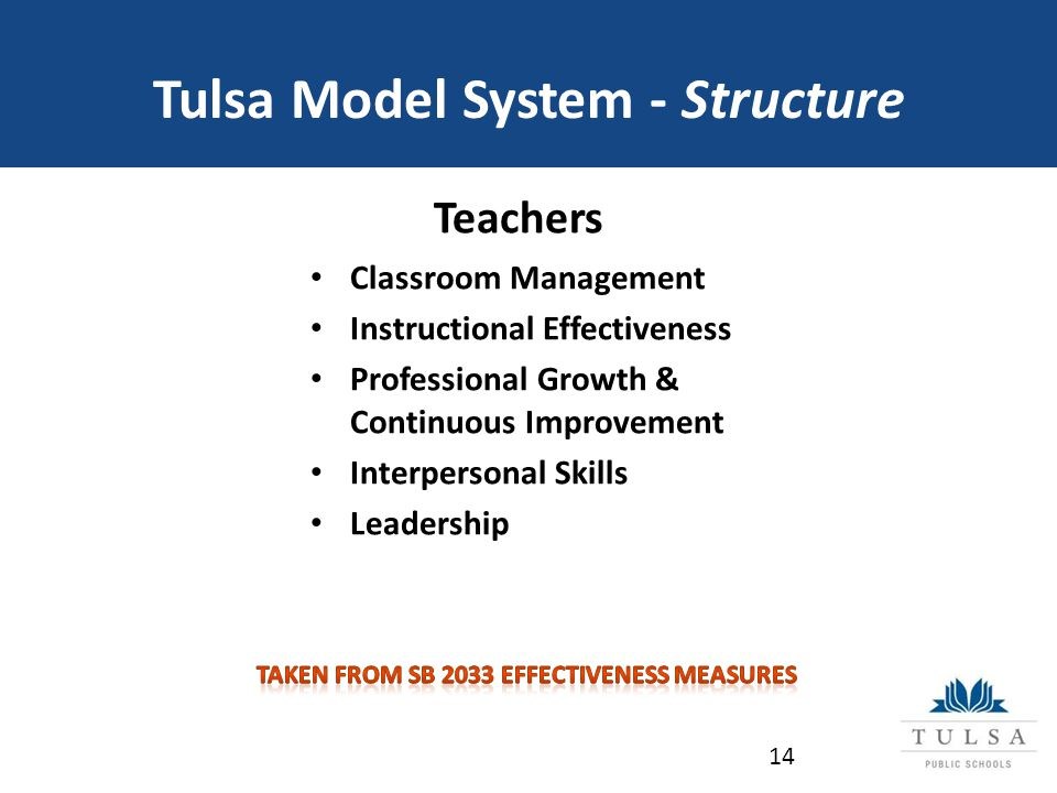 Tulsa Model System - Structure Teachers Classroom Management Instructional Effectiveness Professional Growth & Continuous Improvement Interpersonal Skills Leadership 14