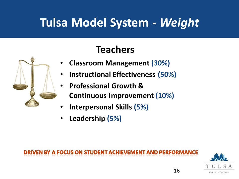 Tulsa Model System - Weight Teachers Classroom Management (30%) Instructional Effectiveness (50%) Professional Growth & Continuous Improvement (10%) Interpersonal Skills (5%) Leadership (5%) 16