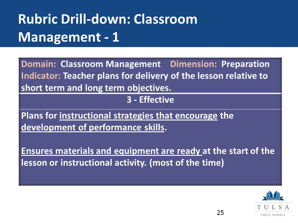 Rubric Drill-down: Classroom Management - 1 25