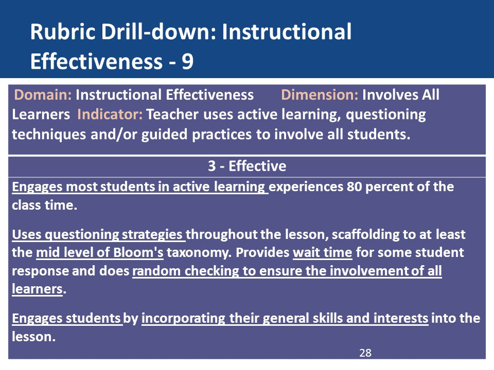 Rubric Drill-down: Instructional Effectiveness - 9 Domain: Instructional Effectiveness Dimension: Involves All Learners Indicator: Teacher uses active learning, questioning techniques and/or guided practices to involve all students.
