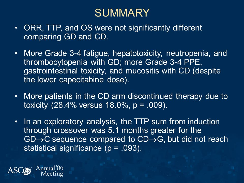SUMMARY ORR, TTP, and OS were not significantly different comparing GD and CD.