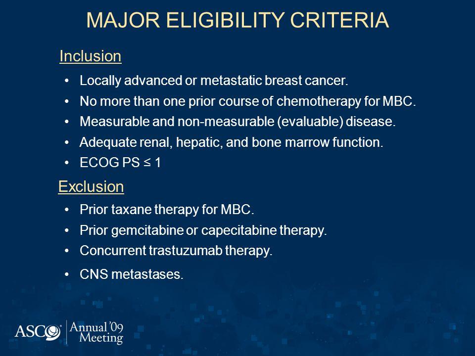 MAJOR ELIGIBILITY CRITERIA Prior taxane therapy for MBC.