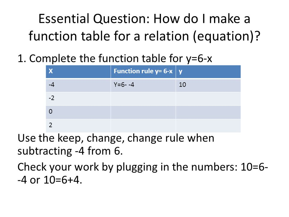 Essential Question: How do I make a function table for a relation (equation)? 1. Complete the function table for y=6-x Use the keep, change, change ru