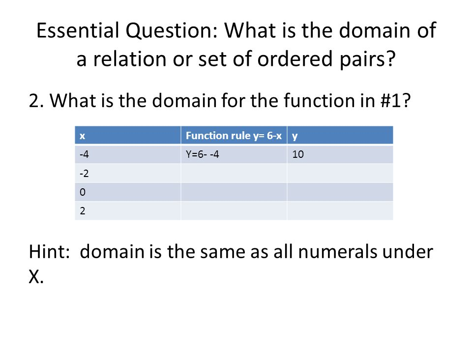 Essential Question: What is the domain of a relation or set of ordered pairs? 2. What is the domain for the function in #1? Hint: domain is the same a