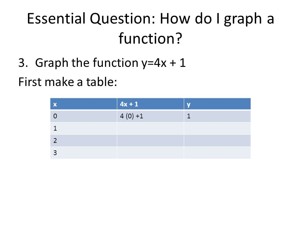 Essential Question: How do I determine the function from a function table.