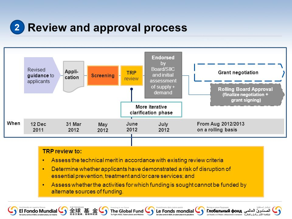 Review and approval process 2 TRP review to: Assess the technical merit in accordance with existing review criteria Determine whether applicants have demonstrated a risk of disruption of essential prevention, treatment and/or care services; and Assess whether the activities for which funding is sought cannot be funded by alternate sources of funding.