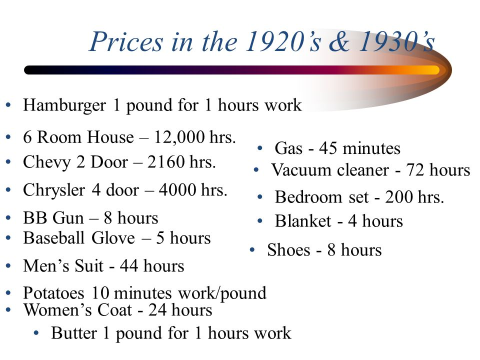 Prices in the 1920's & 1930's Hamburger 20-30 cents a pound Butter 28 cents a pound Potatoes 2 cents a pound Bedroom set $50 Blanket $1 Gas 20 cents/g