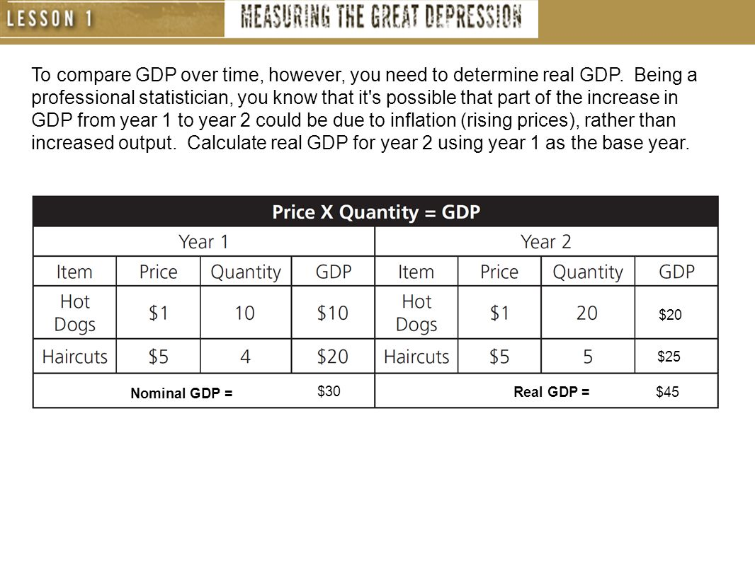 To compare GDP over time, however, you need to determine real GDP.