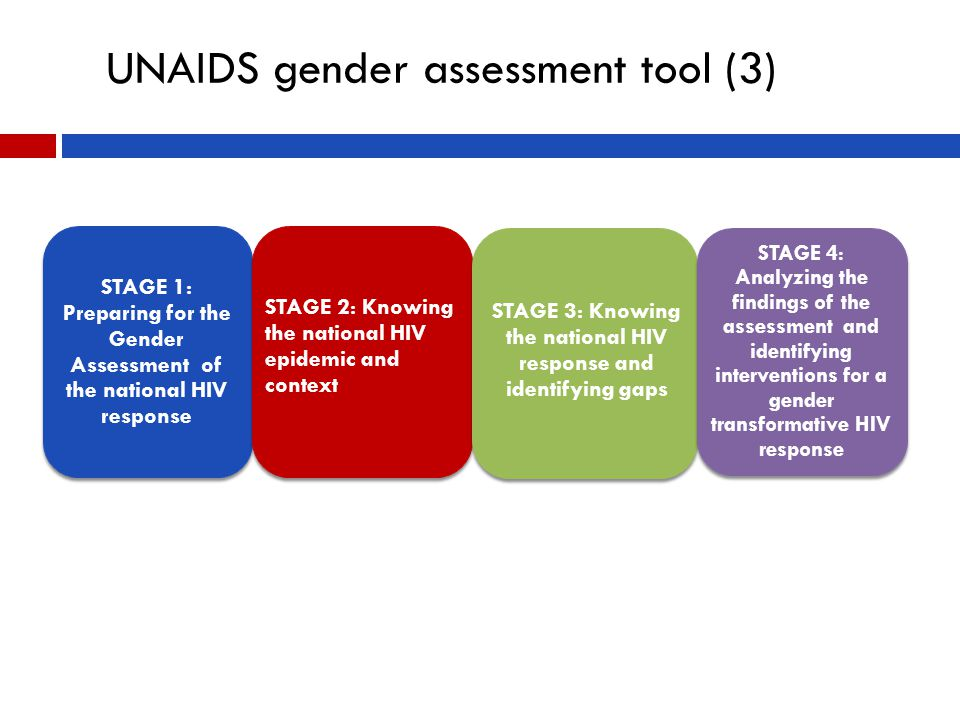 UNAIDS gender assessment tool (3) STAGE 1: Preparing for the Gender Assessment of the national HIV response STAGE 2: Knowing the national HIV epidemic and context STAGE 3: Knowing the national HIV response and identifying gaps STAGE 4: Analyzing the findings of the assessment and identifying interventions for a gender transformative HIV response
