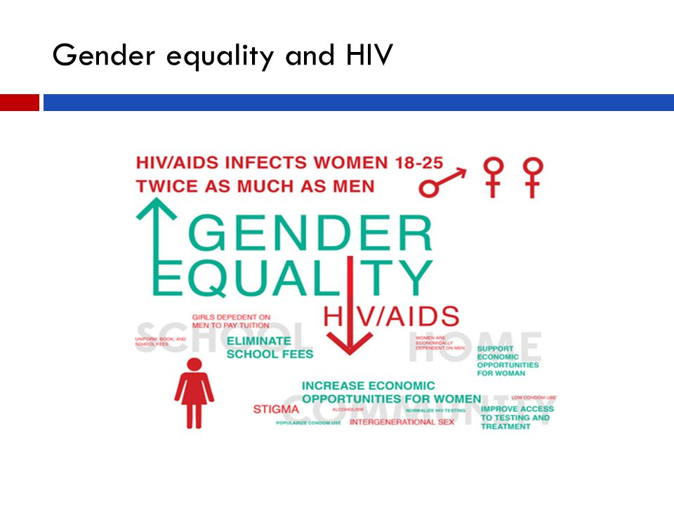 Gender & HIV: key facts  The number of new HIV infections among adults in low- and middle-income countries in 2012 was 30% lower than in 2001.