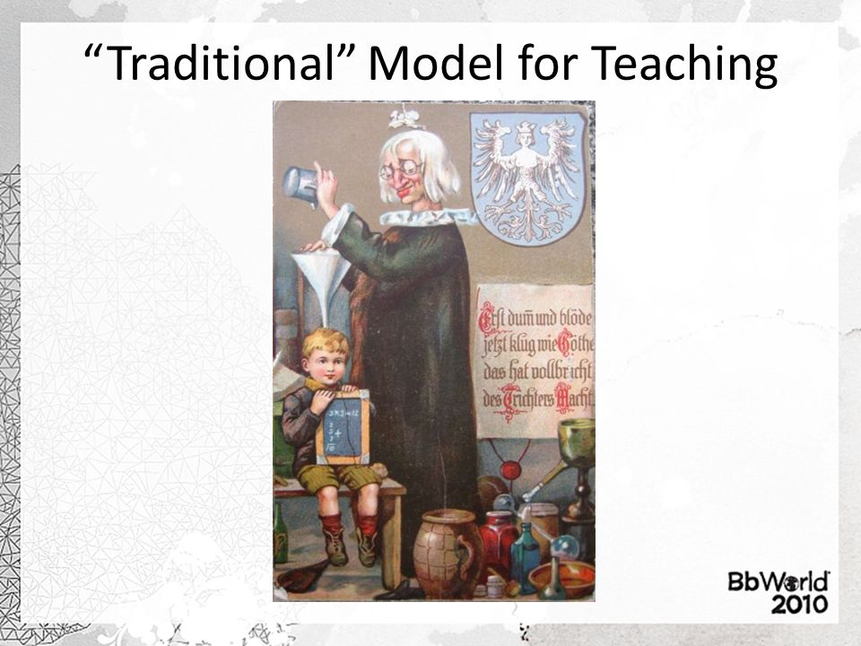 Today's Model for Learning
