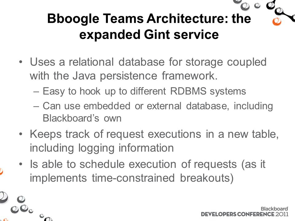 Bboogle Teams Architecture: the expanded Gint service Uses a relational database for storage coupled with the Java persistence framework.