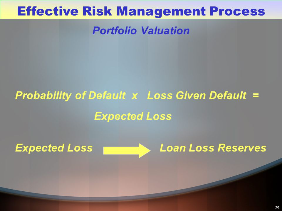 29 Portfolio Valuation Probability of Default x Loss Given Default = Expected Loss Expected Loss Loan Loss Reserves Effective Risk Management Process