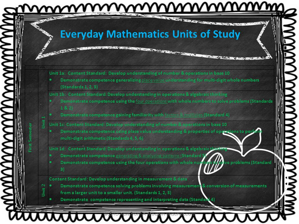 Everyday Mathematics Units of Study Second Semester Unit 3 Unit 3a: Content Standard: Develop understanding of number & operations with fractions  Demonstrate competence understanding decimal notation for fractions & comparing decimal fractions (Standards 5, 6, 7) Unit 3b: Content Standard: Develop understanding of number & operations with fractions  Demonstrate competence extending understanding of fraction equivalence & ordering (Standards 1, 2) Unit 3c: Content Standard: Develop understanding of number & operations with fractions  Demonstrate competence building fractions from unit fractions by applying & extending previous understandings of operations on whole numbers (Standards 3, 4) Unit 4 Content Standard: Develop understanding in geometry  Demonstrate competence drawing & identifying lines & angles, & classifying shapes by properties of their lines & angles (Standards 1, 2, 3) Content Standard: Develop understanding in measurement & data  Demonstrate competence in geometric measurement i.e., understanding concepts of angle and angle measurement (Standards 5, 6, 7)