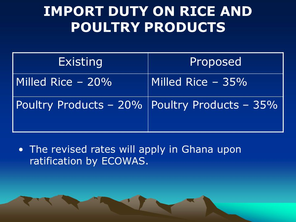 IMPORT DUTY ON RICE AND POULTRY PRODUCTS ExistingProposed Milled Rice – 20%Milled Rice – 35% Poultry Products – 20%Poultry Products – 35% The revised rates will apply in Ghana upon ratification by ECOWAS.