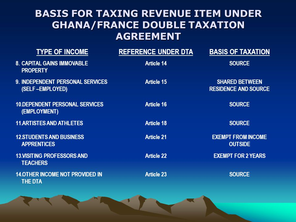 BASIS FOR TAXING REVENUE ITEM UNDER GHANA/FRANCE DOUBLE TAXATION AGREEMENT TYPE OF INCOMEREFERENCE UNDER DTABASIS OF TAXATION 8.CAPITAL GAINS IMMOVABLE PROPERTY Article 14SOURCE 9.INDEPENDENT PERSONAL SERVICES (SELF –EMPLOYED) Article 15SHARED BETWEEN RESIDENCE AND SOURCE 10.DEPENDENT PERSONAL SERVICES (EMPLOYMENT) Article 16SOURCE 11.ARTISTES AND ATHLETESArticle 18SOURCE 12.STUDENTS AND BUSINESS APPRENTICES Article 21EXEMPT FROM INCOME OUTSIDE 13.VISITING PROFESSORS AND TEACHERS Article 22EXEMPT FOR 2 YEARS 14.OTHER INCOME NOT PROVIDED IN THE DTA Article 23SOURCE