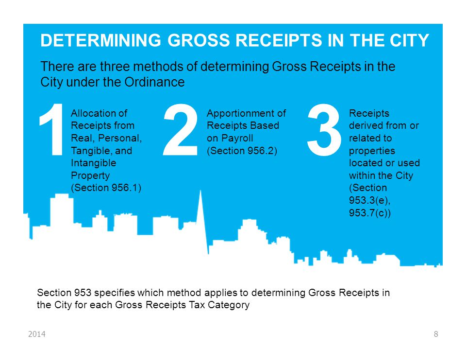 DETERMINING GROSS RECEIPTS IN THE CITY 8 Section 953 specifies which method applies to determining Gross Receipts in the City for each Gross Receipts