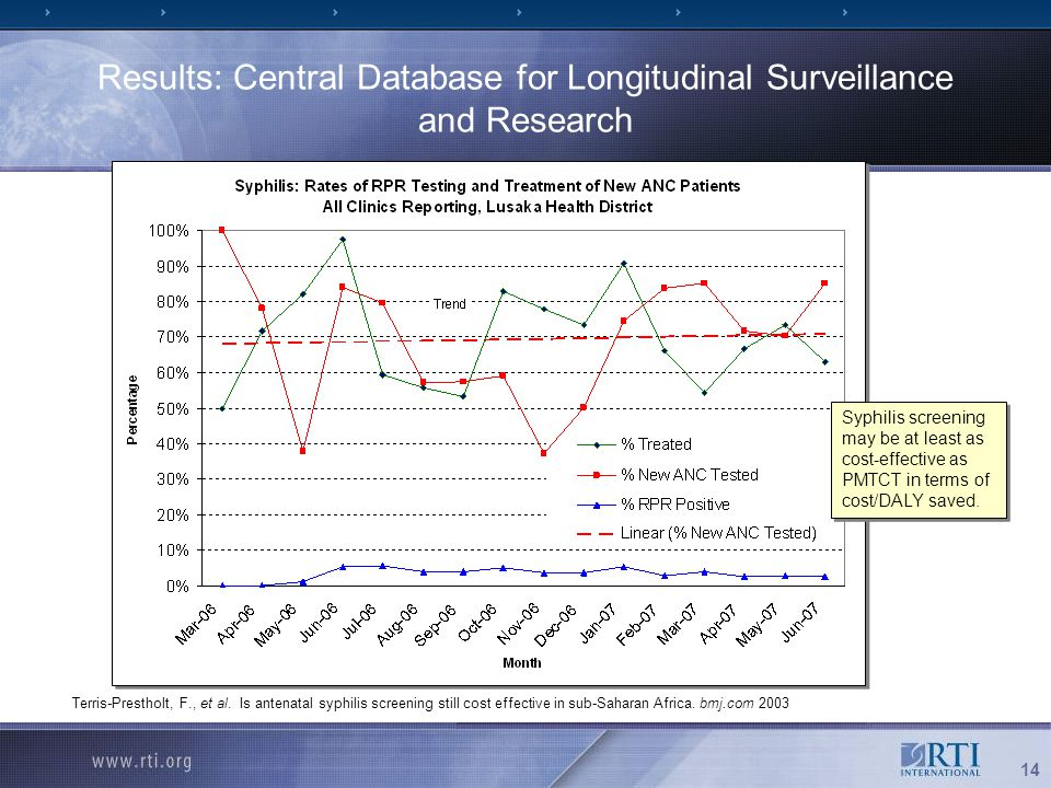 14 Results: Central Database for Longitudinal Surveillance and Research Syphilis screening may be at least as cost-effective as PMTCT in terms of cost/DALY saved.