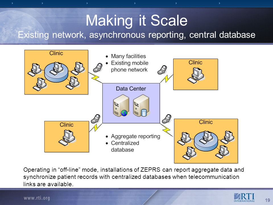 """19 Making it Scale Existing network, asynchronous reporting, central database Operating in """"off-line"""" mode, installations of ZEPRS can report aggregat"""