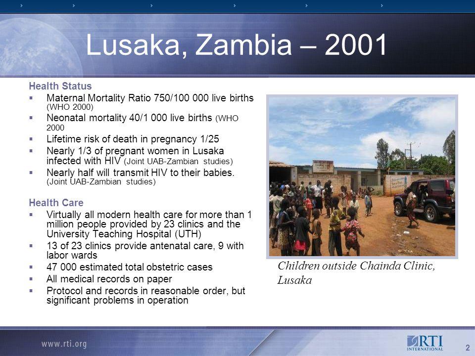 2 Lusaka, Zambia – 2001 Health Status  Maternal Mortality Ratio 750/100 000 live births (WHO 2000)  Neonatal mortality 40/1 000 live births (WHO 200