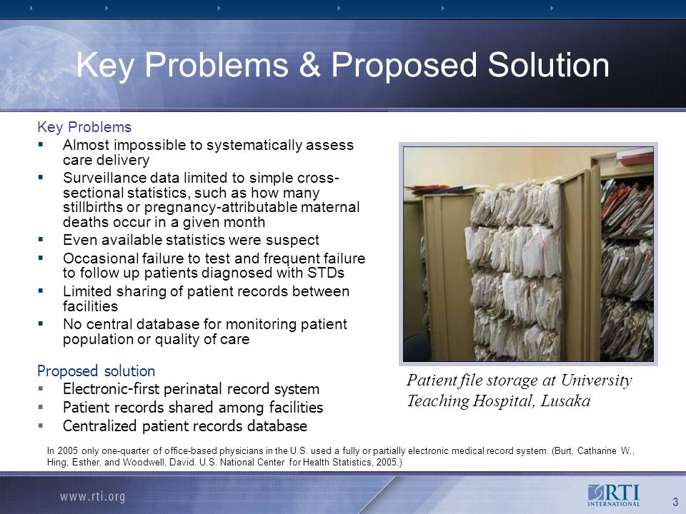 3 Key Problems & Proposed Solution Key Problems  Almost impossible to systematically assess care delivery  Surveillance data limited to simple cross- sectional statistics, such as how many stillbirths or pregnancy-attributable maternal deaths occur in a given month  Even available statistics were suspect  Occasional failure to test and frequent failure to follow up patients diagnosed with STDs  Limited sharing of patient records between facilities  No central database for monitoring patient population or quality of care Proposed solution  Electronic-first perinatal record system  Patient records shared among facilities  Centralized patient records database Patient file storage at University Teaching Hospital, Lusaka In 2005 only one-quarter of office-based physicians in the U.S.