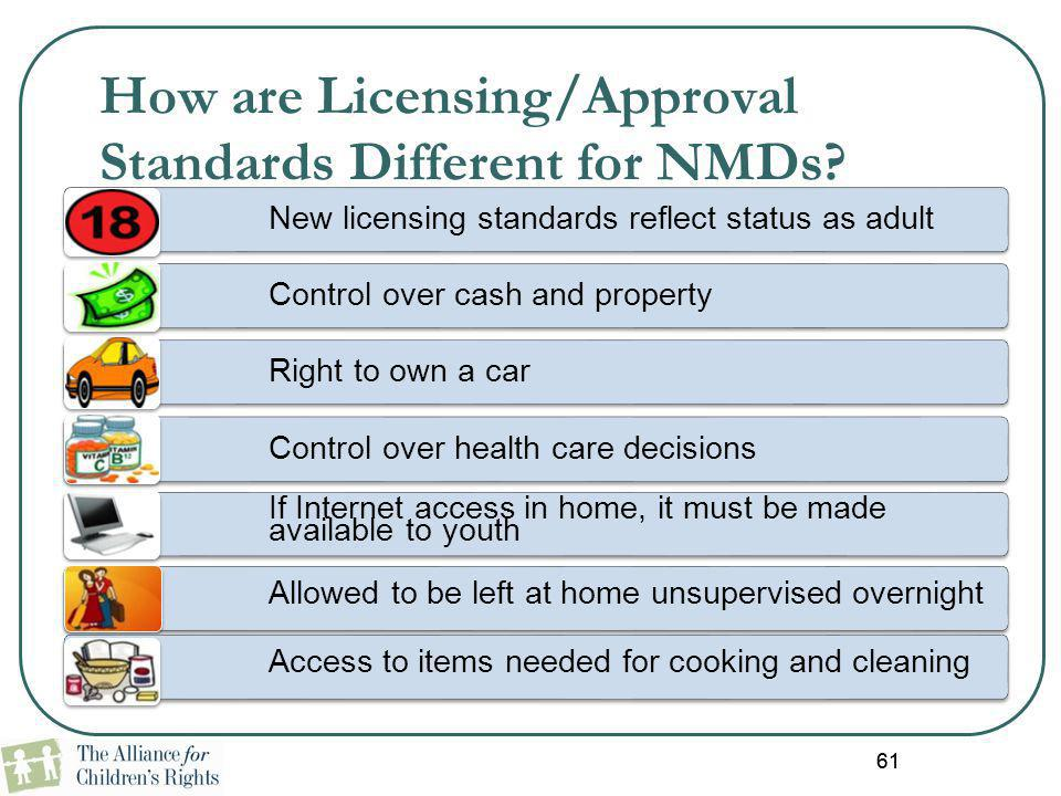 61 How are Licensing/Approval Standards Different for NMDs? New licensing standards reflect status as adult Control over cash and property Right to ow