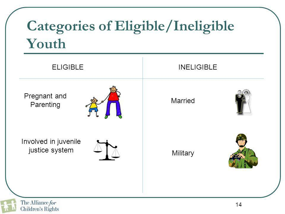 14 Categories of Eligible/Ineligible Youth Married Military Pregnant and Parenting Involved in juvenile justice system INELIGIBLEELIGIBLE