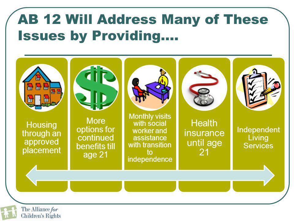 7 What is the California Fostering Connections to Success Act .