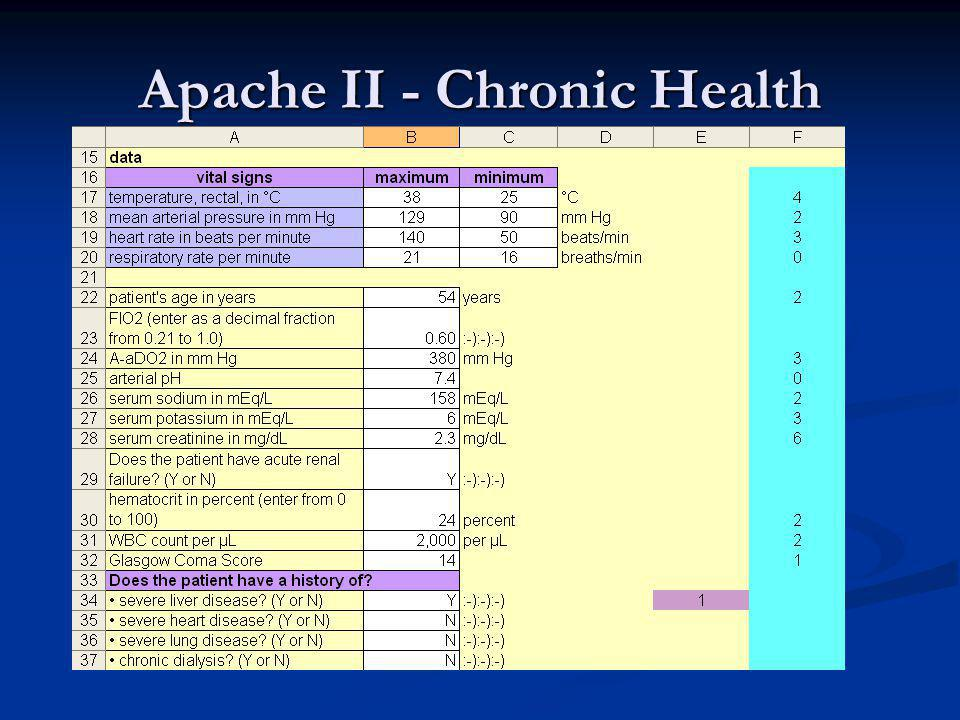 Apache II - Chronic Health