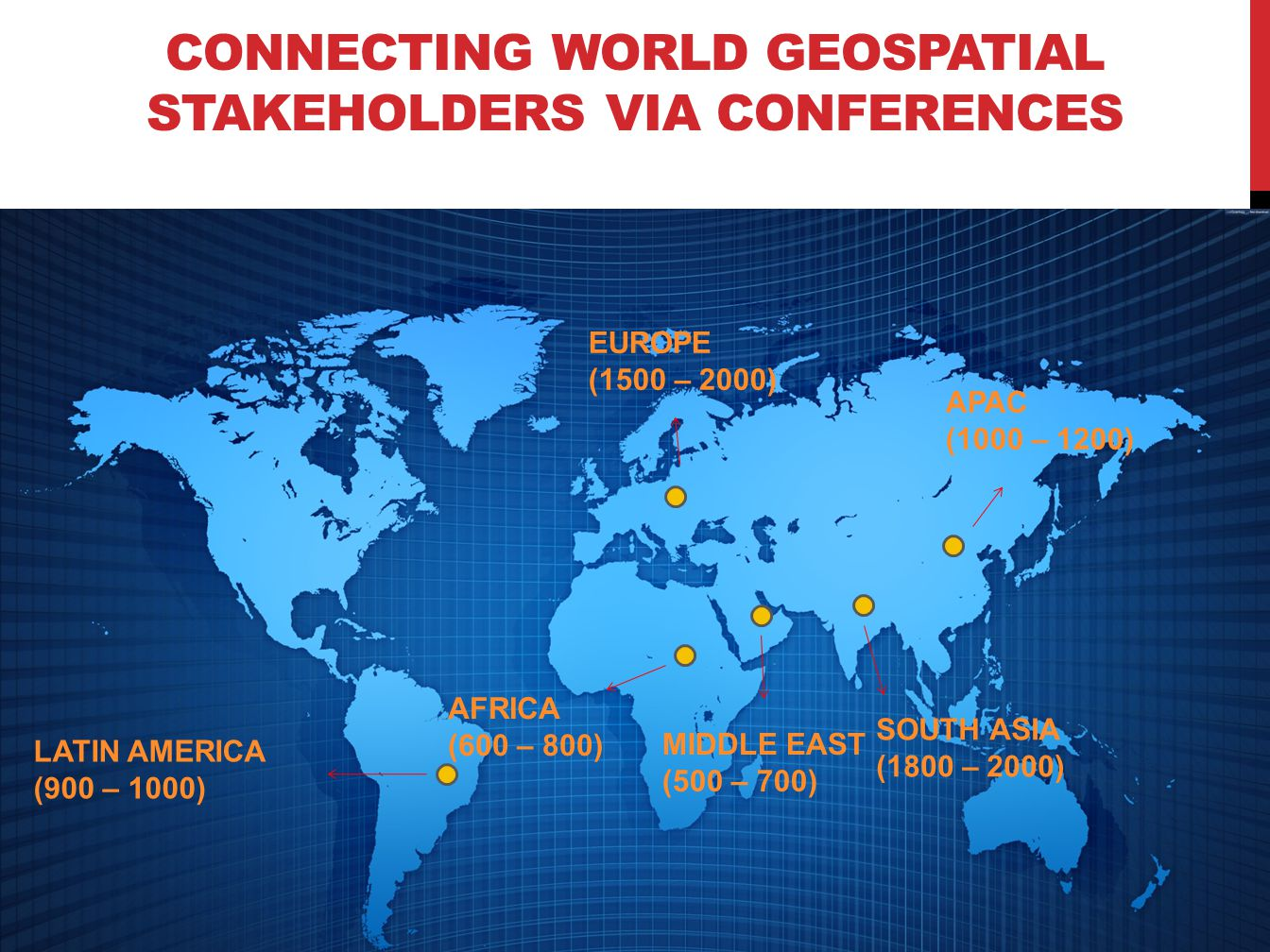 SOUTH ASIA (1800 – 2000) EUROPE (1500 – 2000) MIDDLE EAST (500 – 700) AFRICA (600 – 800) LATIN AMERICA (900 – 1000) APAC (1000 – 1200) CONNECTING WORLD GEOSPATIAL STAKEHOLDERS VIA CONFERENCES