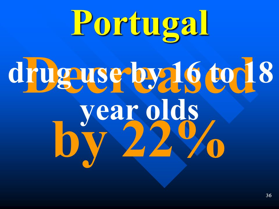 35 Decreased by 25% drug use by 13 to 15 year oldsPortugal Decriminalized all drugs for adults in 2001