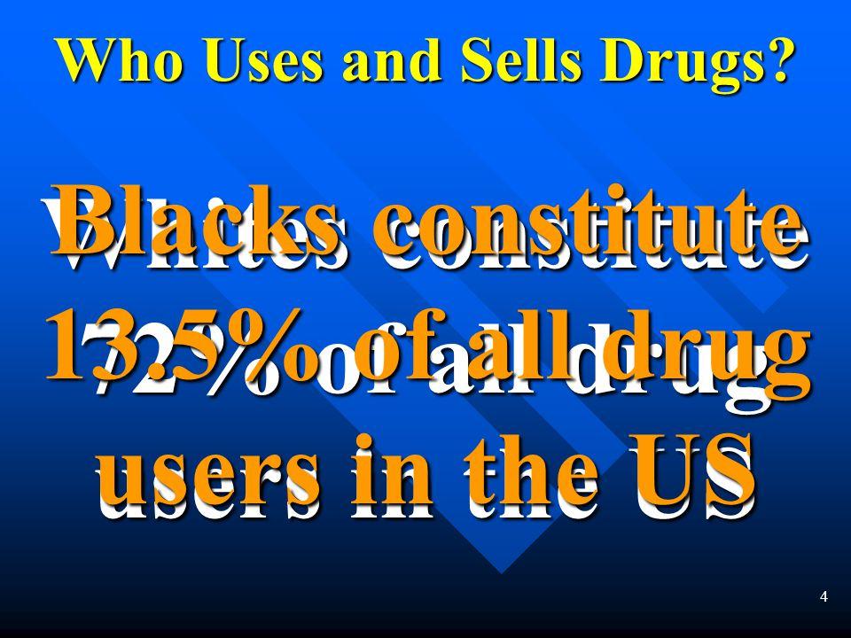 34 Drug and Violence Indicators - US and the Netherlands - Marijuana Use Lifetime prevalence 37% 17% USA Netherlands Heroin Use Lifetime prevalence 1.4% 0.4% USA Netherlands Homicide rate per 100,000 population 5.6 1.5 USA Netherlands